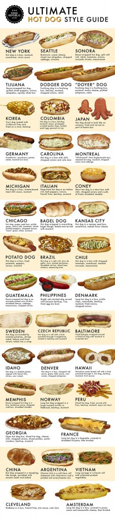 how the world eats hotdog
