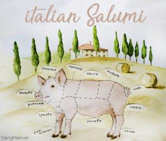 italian-salumi-1024x873